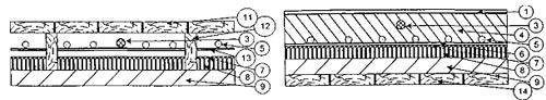 схема укладки под деревянный пол