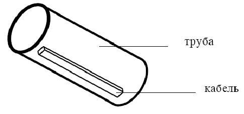 Kabel greet trubu 1